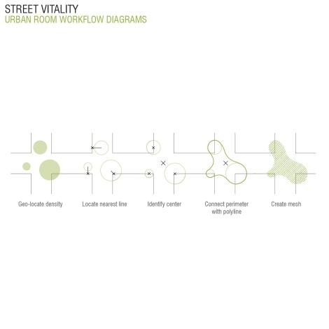 Street Vitality_FINALpresentation35